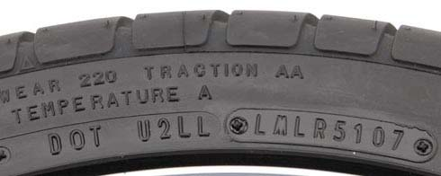 Determining the Age of Your Tires